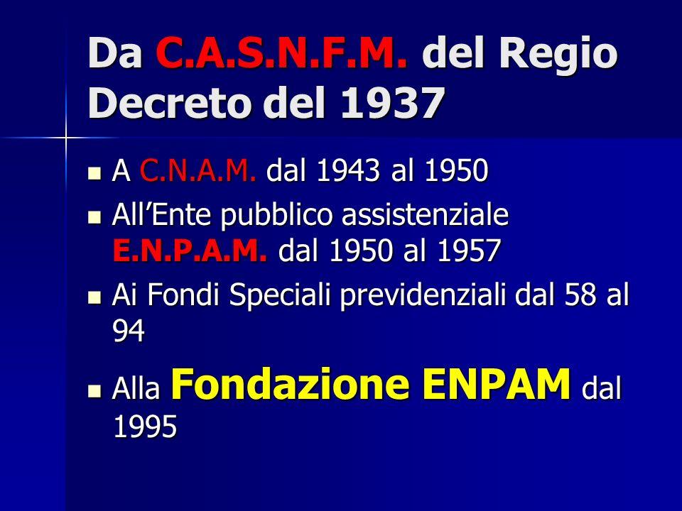Da C.A.S.N.F.M. del Regio Decreto del 1937