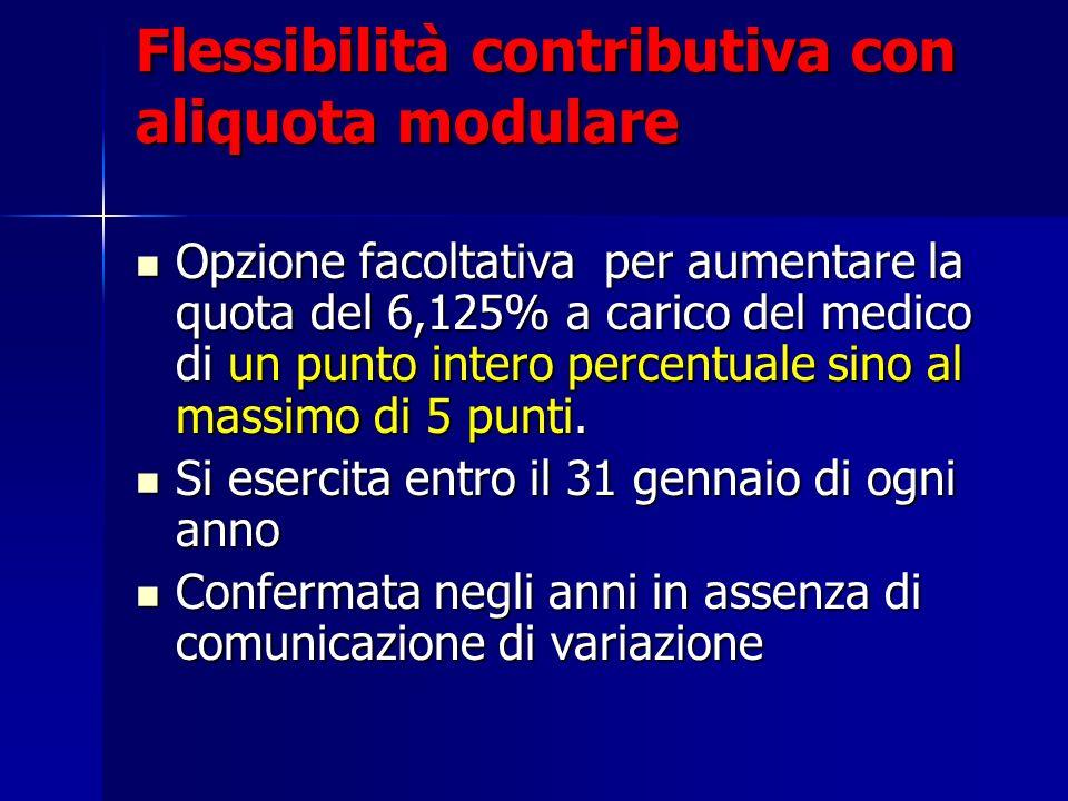 Flessibilità contributiva con aliquota modulare