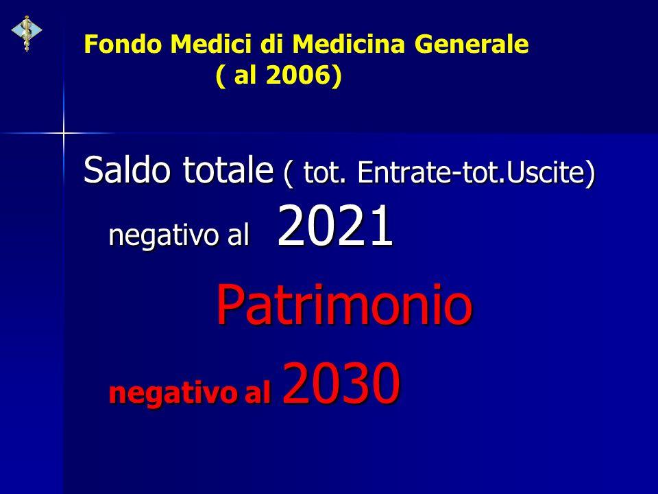 Fondo Medici di Medicina Generale ( al 2006)