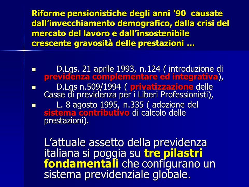 Riforme pensionistiche degli anni '90 causate dall'invecchiamento demografico, dalla crisi del mercato del lavoro e dall'insostenibile crescente gravosità delle prestazioni …