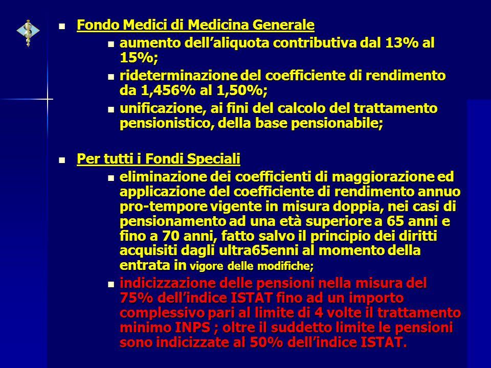 Fondo Medici di Medicina Generale