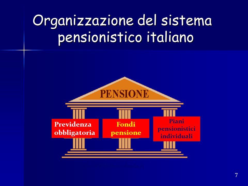 Piani pensionistici individuali