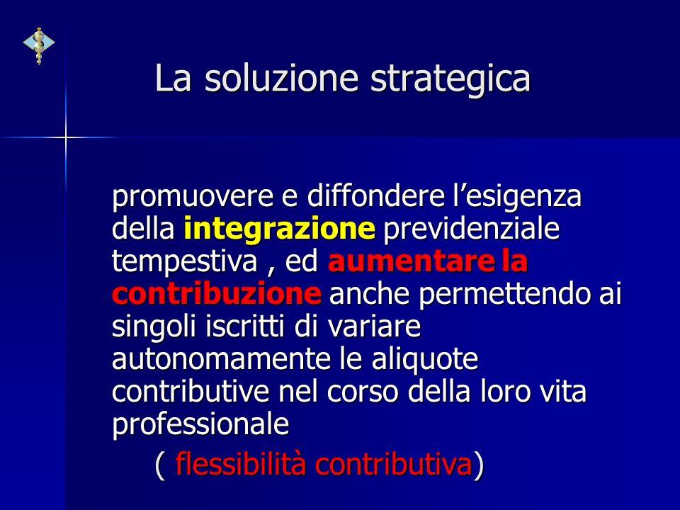 La soluzione strategica