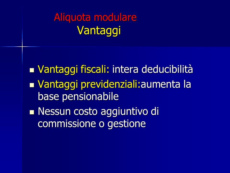 Aliquota modulare Vantaggi