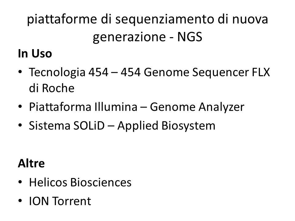 piattaforme di sequenziamento di nuova generazione - NGS