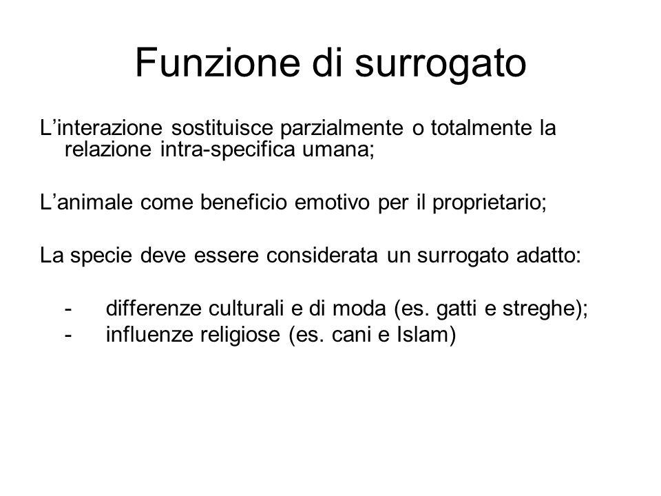 Funzione di surrogato L'interazione sostituisce parzialmente o totalmente la relazione intra-specifica umana;