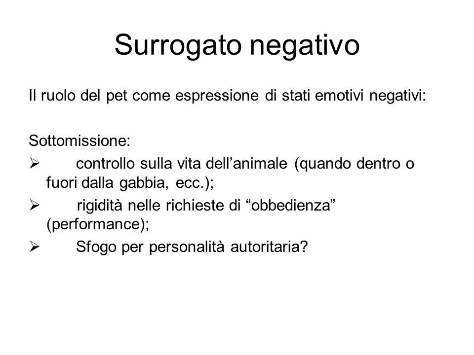 Surrogato negativo Il ruolo del pet come espressione di stati emotivi negativi: Sottomissione: