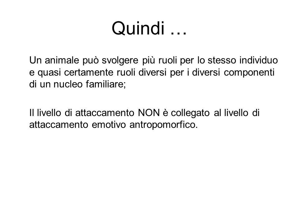 Quindi …Un animale può svolgere più ruoli per lo stesso individuo e quasi certamente ruoli diversi per i diversi componenti di un nucleo familiare;