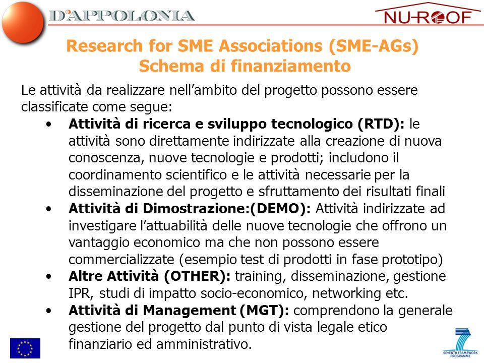 Research for SME Associations (SME-AGs) Schema di finanziamento