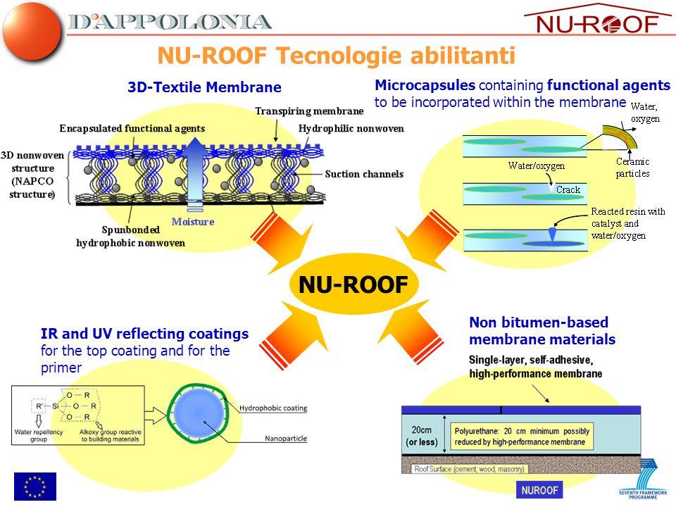 NU-ROOF Tecnologie abilitanti