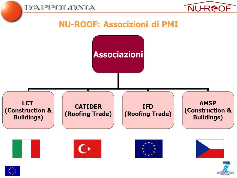 NU-ROOF: Associzioni di PMI