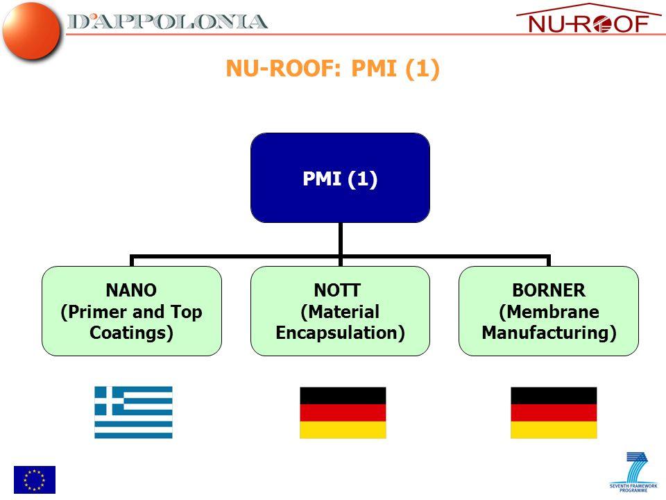 NU-ROOF: PMI (1)