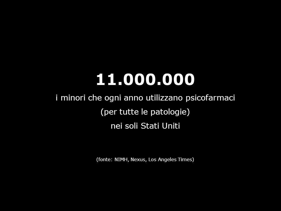 11.000.000 i minori che ogni anno utilizzano psicofarmaci