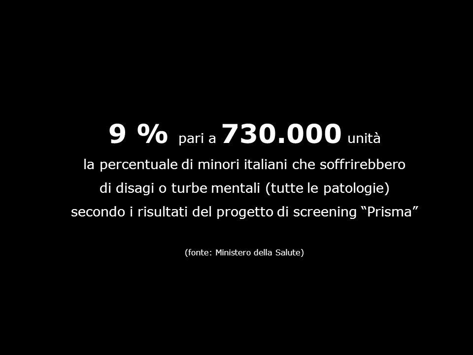 9 % pari a 730.000 unitàla percentuale di minori italiani che soffrirebbero. di disagi o turbe mentali (tutte le patologie)