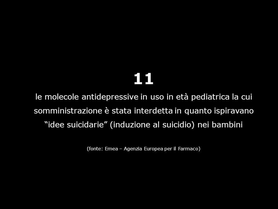 11 le molecole antidepressive in uso in età pediatrica la cui