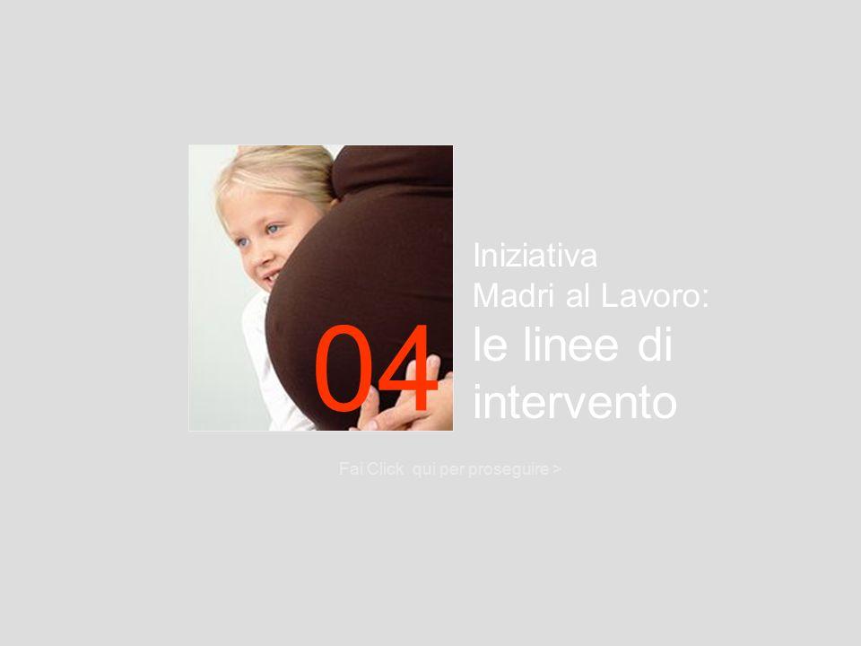04 Iniziativa Madri al Lavoro: le linee di intervento