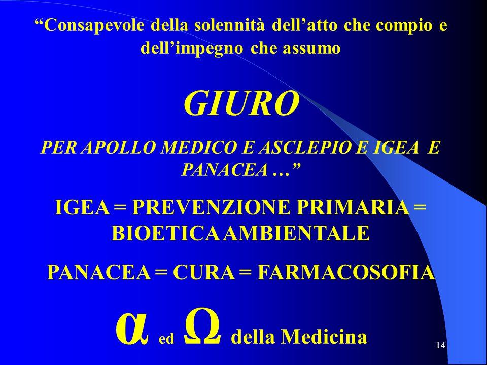 α ed Ω della Medicina GIURO
