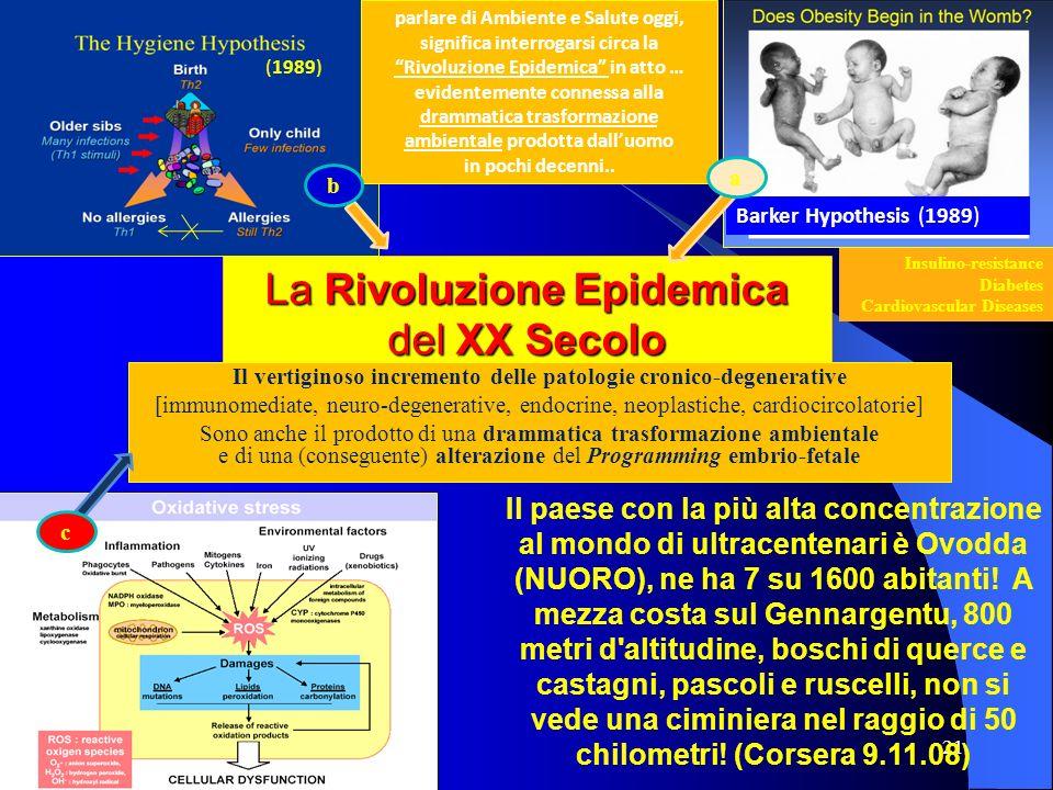 La Rivoluzione Epidemica del XX Secolo