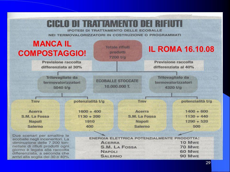 MANCA IL COMPOSTAGGIO! IL ROMA 16.10.08