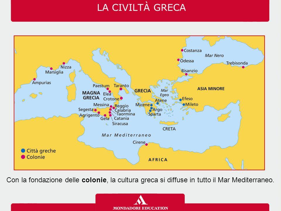 LA CIVILTÀ GRECA Con la fondazione delle colonie, la cultura greca si diffuse in tutto il Mar Mediterraneo.
