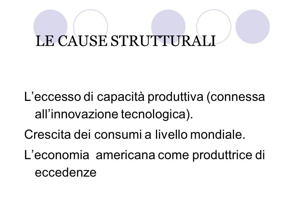 LE CAUSE STRUTTURALI L'eccesso di capacità produttiva (connessa all'innovazione tecnologica). Crescita dei consumi a livello mondiale.