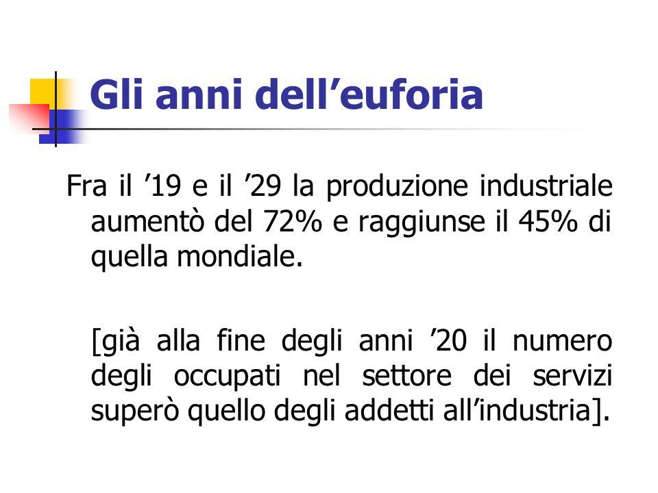 Gli anni dell'euforia Fra il '19 e il '29 la produzione industriale aumentò del 72% e raggiunse il 45% di quella mondiale.