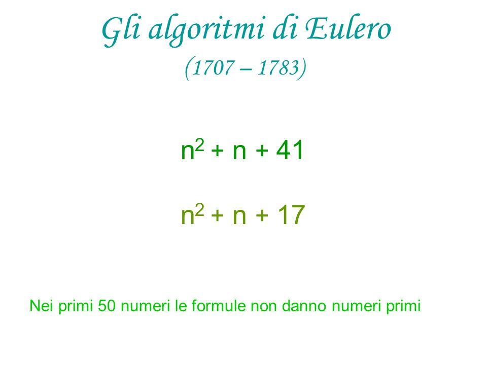 Gli algoritmi di Eulero (1707 – 1783)