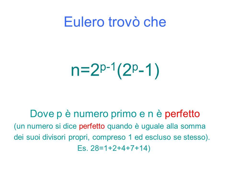 Dove p è numero primo e n è perfetto