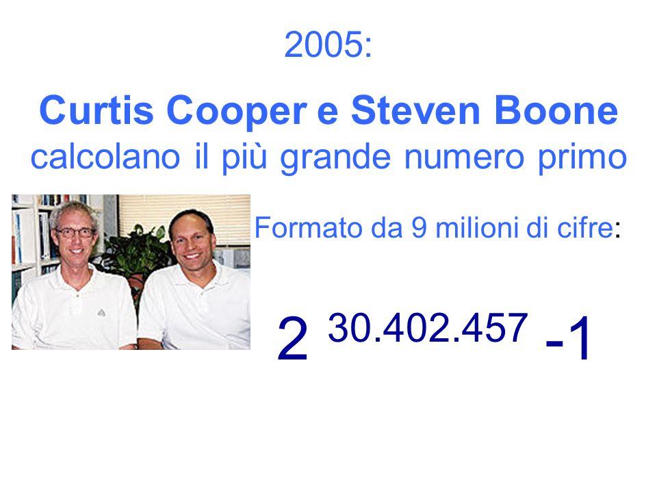 Formato da 9 milioni di cifre: