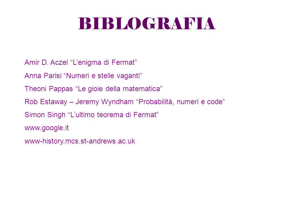 BIBLOGRAFIA Amir D. Aczel L'enigma di Fermat