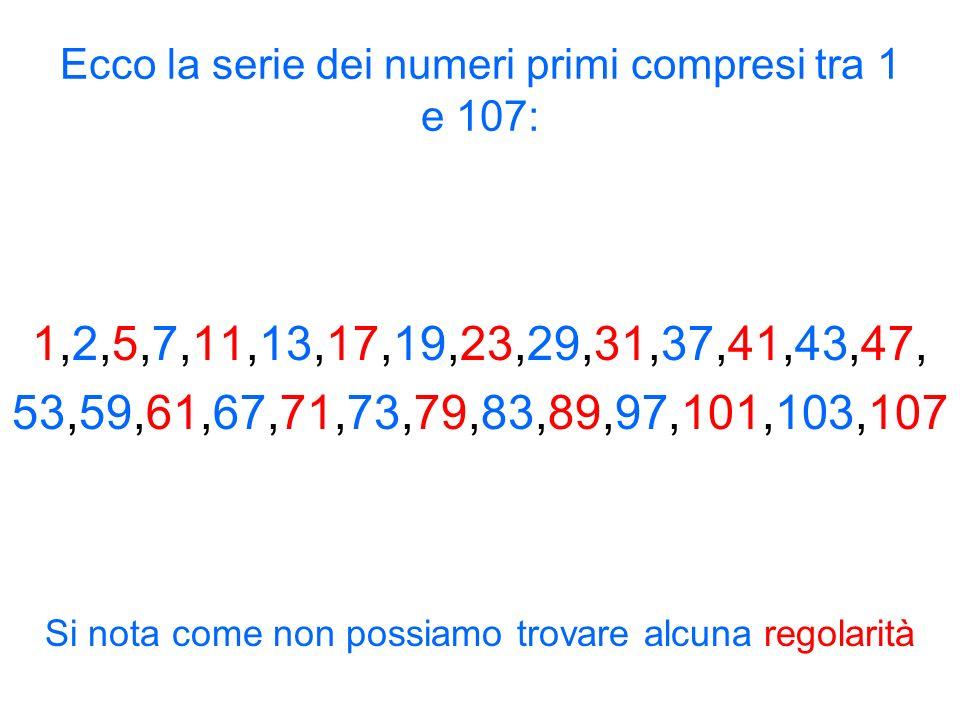 Ecco la serie dei numeri primi compresi tra 1 e 107: