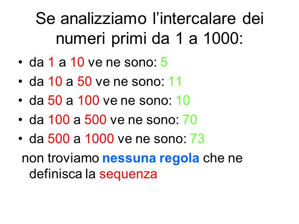 Se analizziamo l'intercalare dei numeri primi da 1 a 1000: