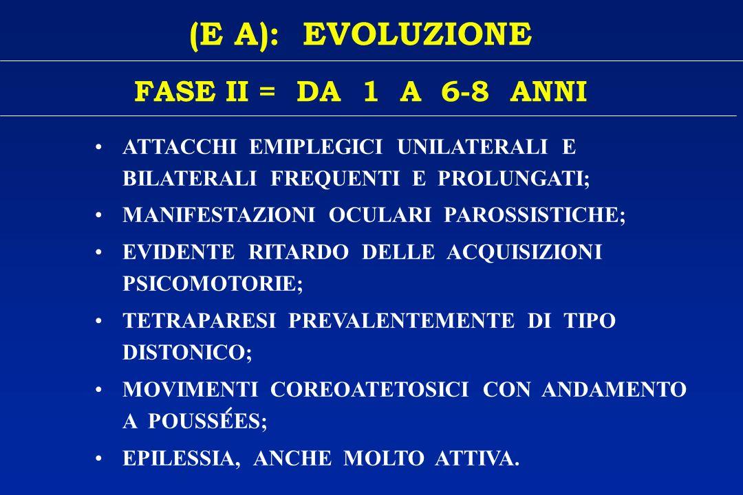 (E A): EVOLUZIONE FASE II = DA 1 A 6-8 ANNI