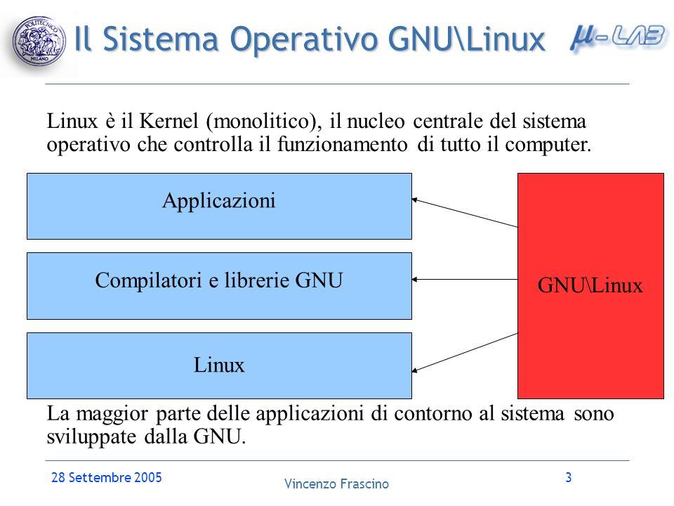 Il Sistema Operativo GNU\Linux