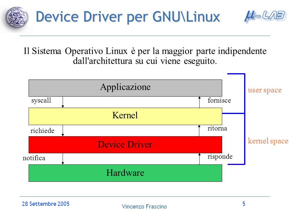 Device Driver per GNU\Linux