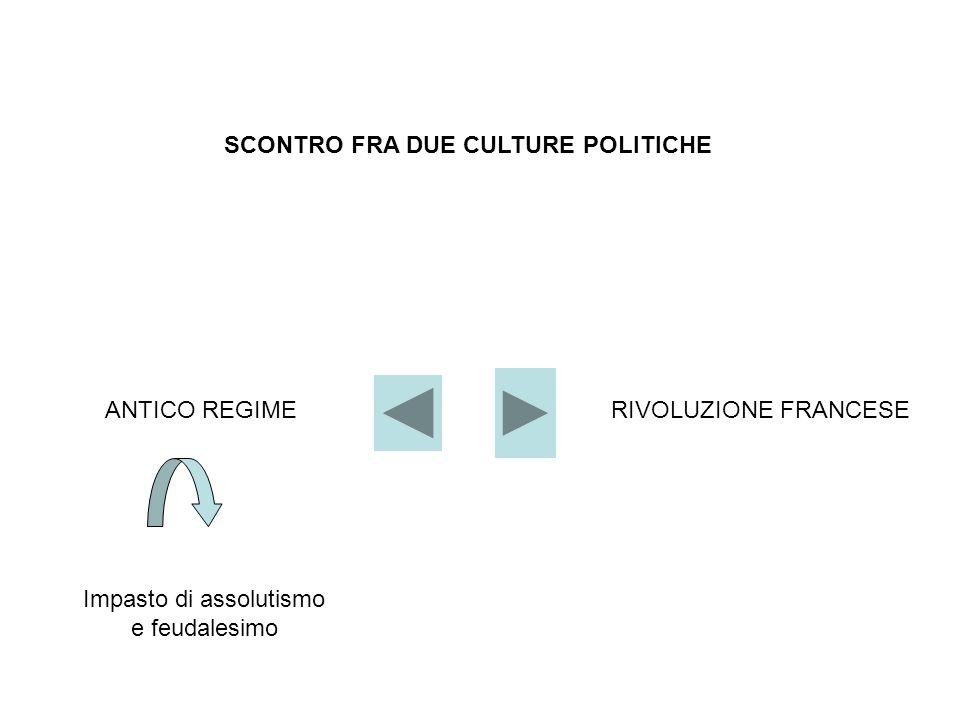 SCONTRO FRA DUE CULTURE POLITICHE