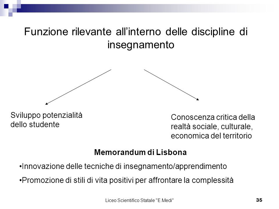 Funzione rilevante all'interno delle discipline di insegnamento