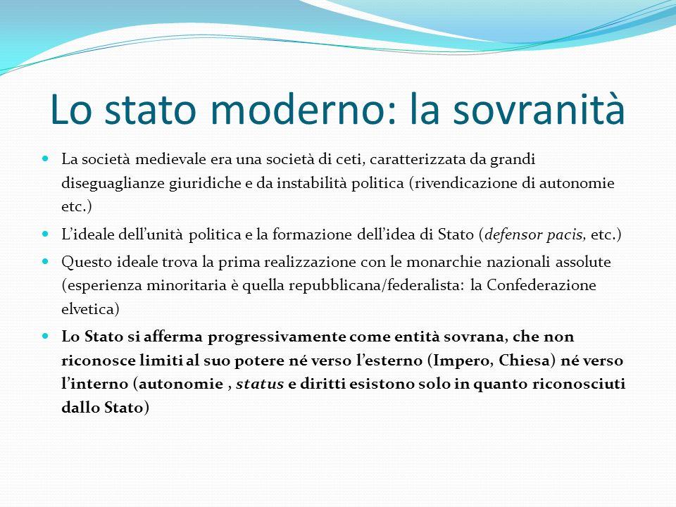 Lo stato moderno: la sovranità