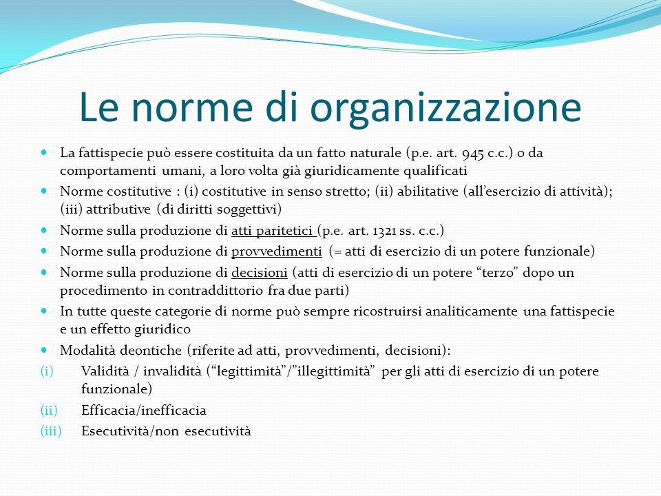 Le norme di organizzazione