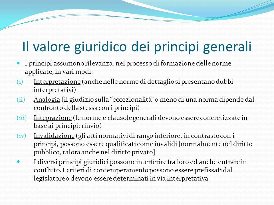 Il valore giuridico dei principi generali