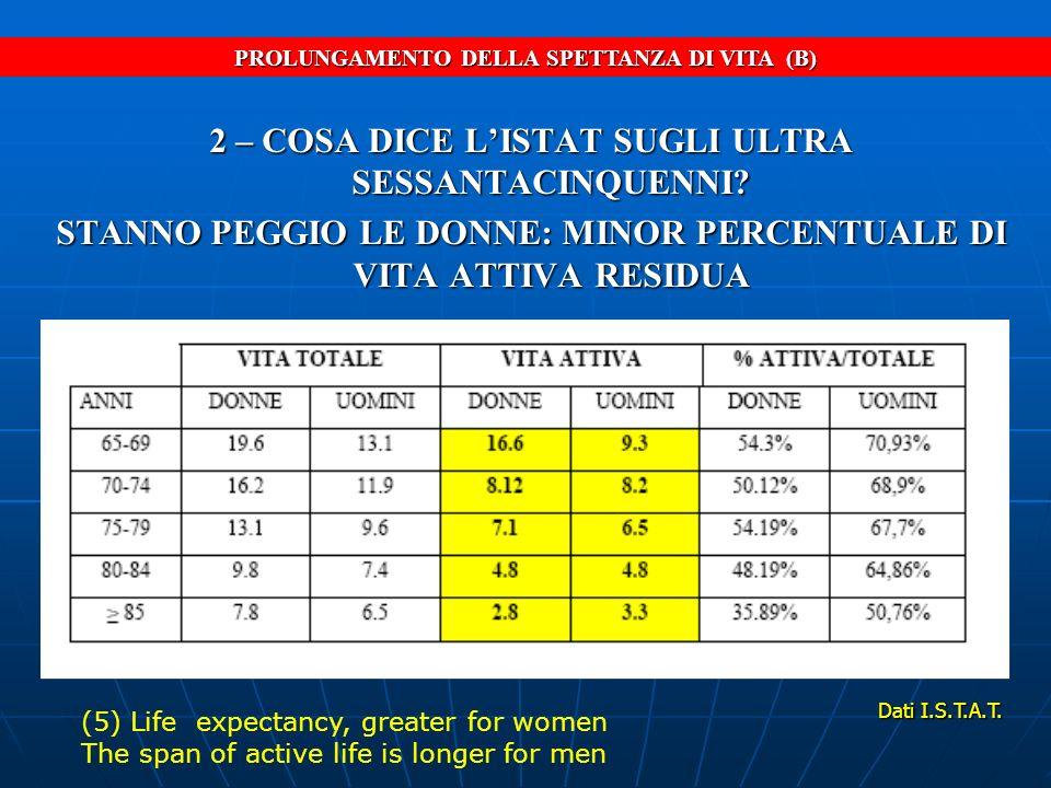 2 – COSA DICE L'ISTAT SUGLI ULTRA SESSANTACINQUENNI