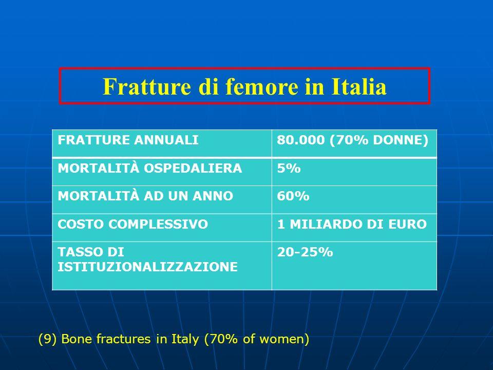 Fratture di femore in Italia