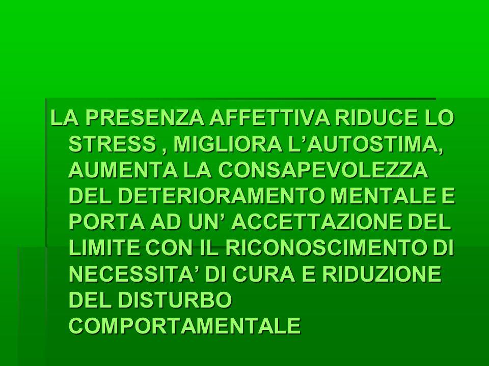 LA PRESENZA AFFETTIVA RIDUCE LO STRESS , MIGLIORA L'AUTOSTIMA, AUMENTA LA CONSAPEVOLEZZA DEL DETERIORAMENTO MENTALE E PORTA AD UN' ACCETTAZIONE DEL LIMITE CON IL RICONOSCIMENTO DI NECESSITA' DI CURA E RIDUZIONE DEL DISTURBO COMPORTAMENTALE