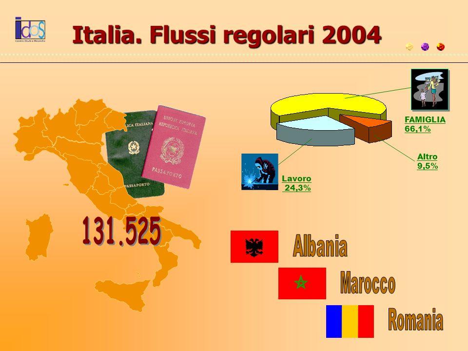 Italia. Flussi regolari 2004
