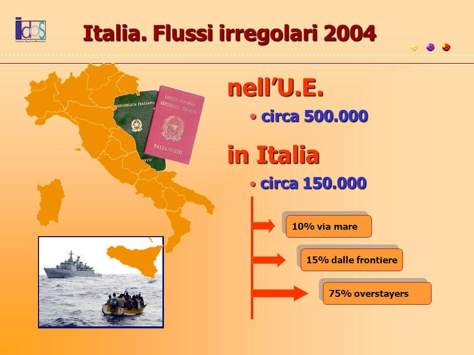 Italia. Flussi irregolari 2004
