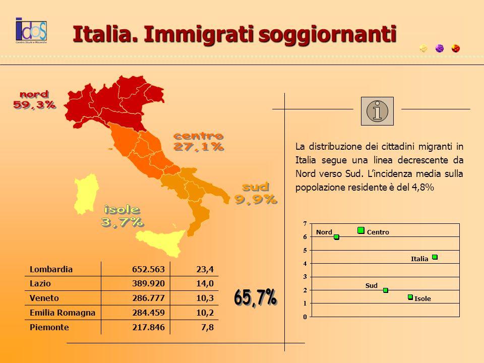 Italia. Immigrati soggiornanti