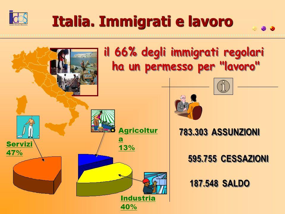 Italia. Immigrati e lavoro