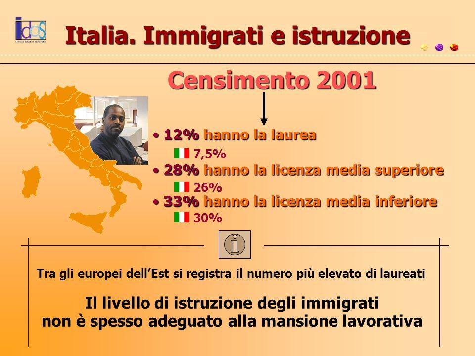 Italia. Immigrati e istruzione