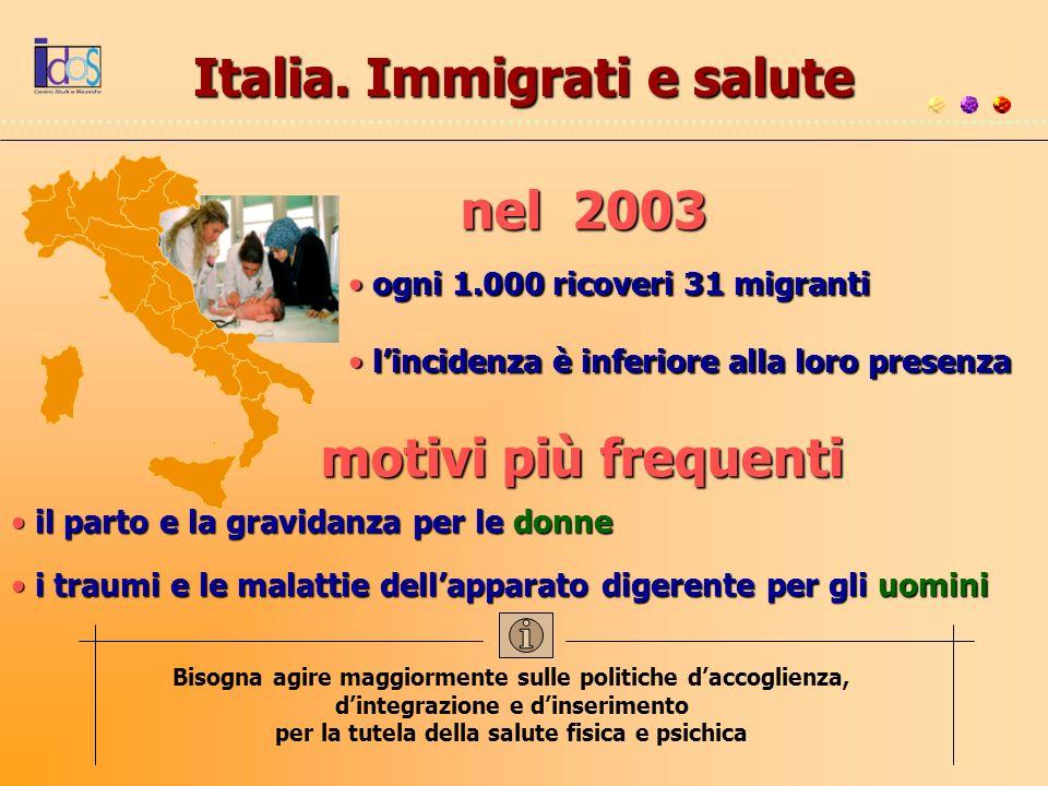 Italia. Immigrati e salute