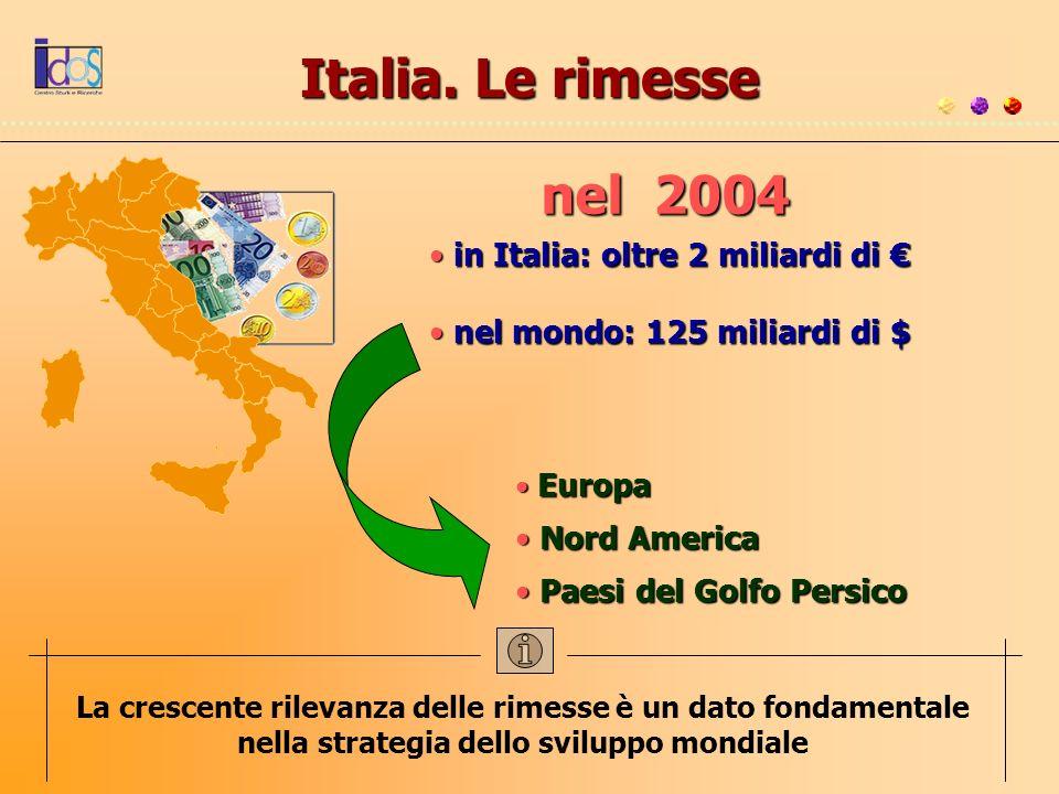 Italia. Le rimesse nel 2004 in Italia: oltre 2 miliardi di €